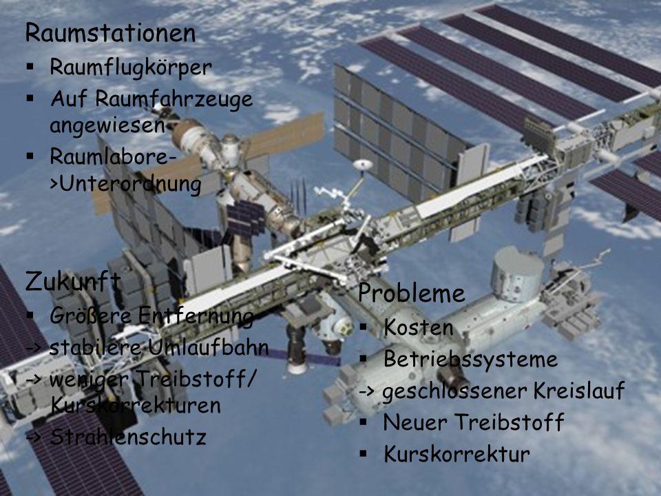 Raumstationen Zukunft Probleme Raumflugkörper