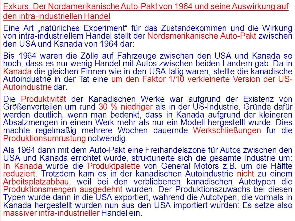 Exkurs: Der Nordamerikanische Auto-Pakt von 1964 und seine Auswirkung auf den intra-industriellen Handel