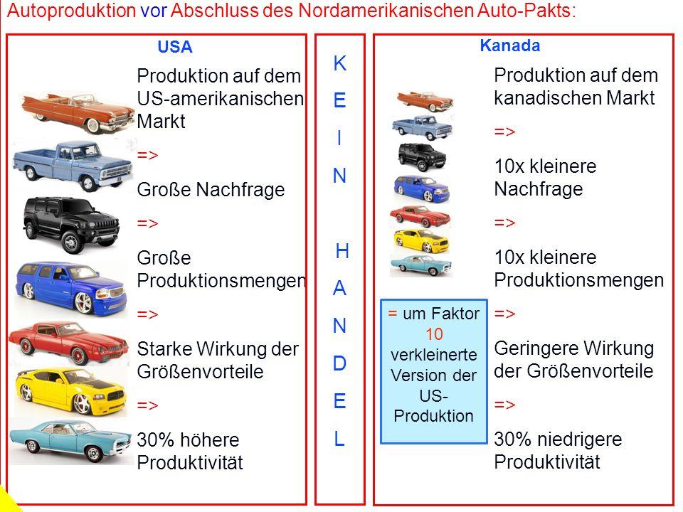 = um Faktor 10 verkleinerte Version der US-Produktion