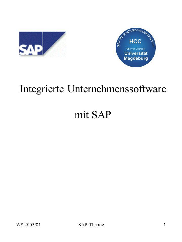Integrierte Unternehmenssoftware