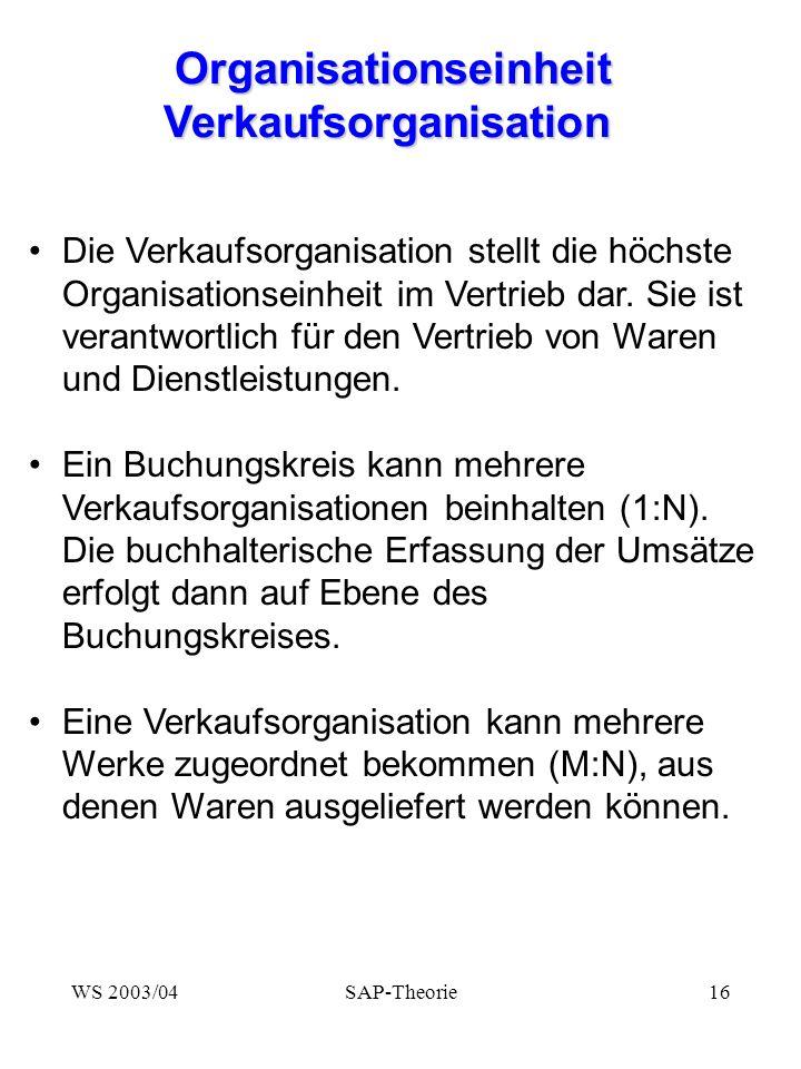 Organisationseinheit Verkaufsorganisation