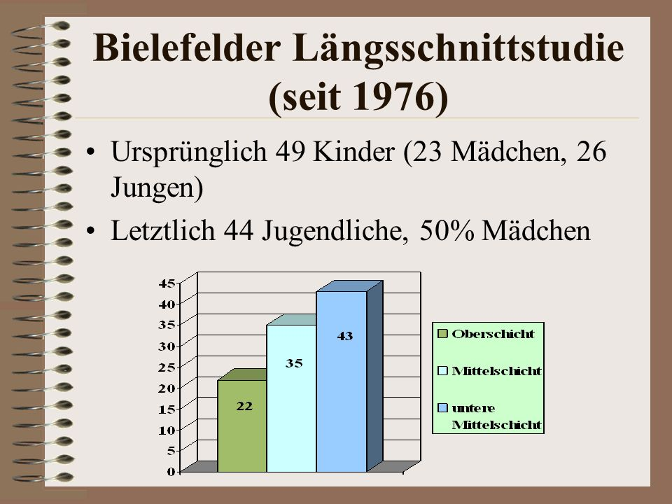 Bielefelder Längsschnittstudie (seit 1976)