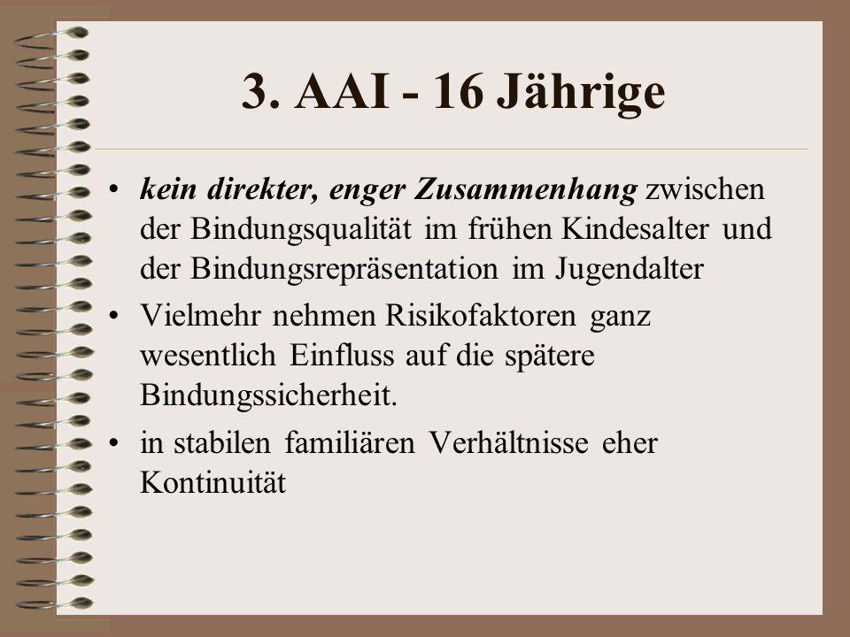 3. AAI - 16 Jährige