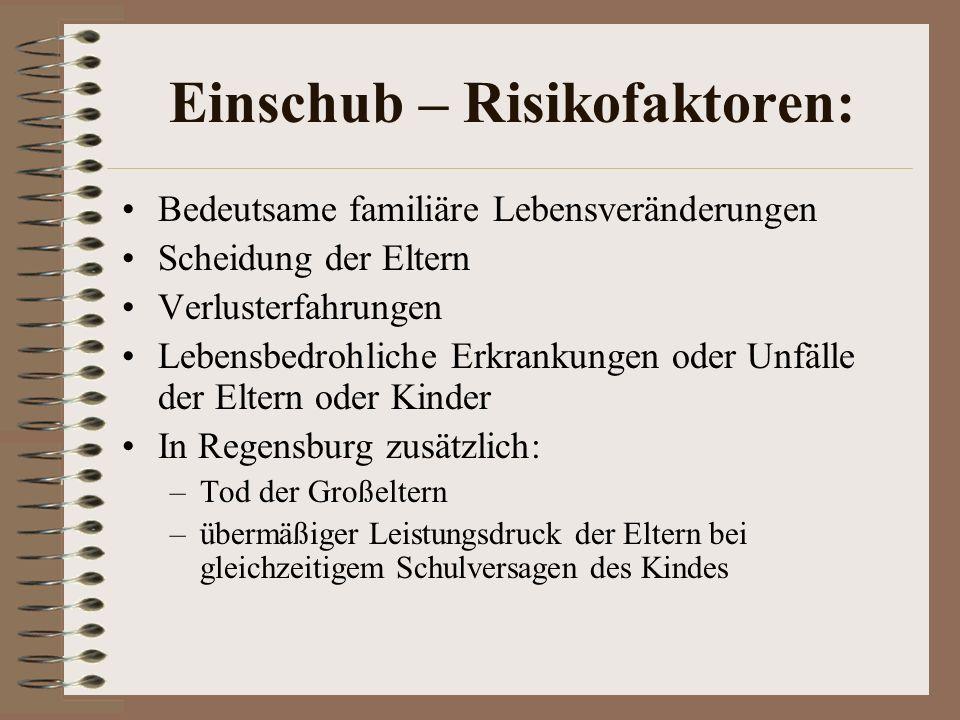 Einschub – Risikofaktoren: