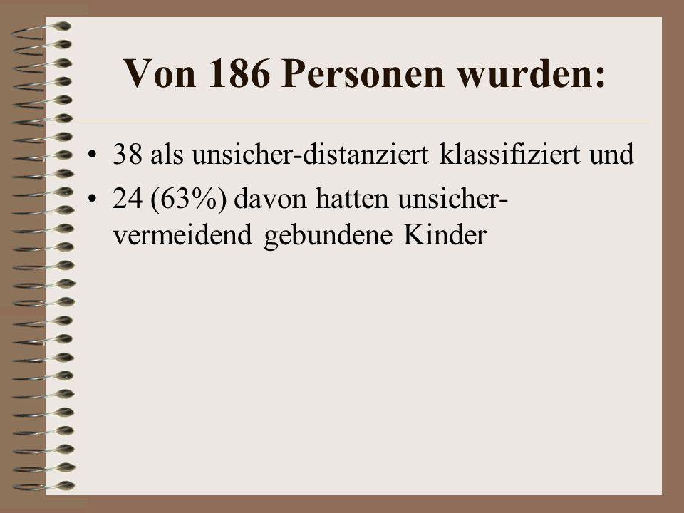 Von 186 Personen wurden: 38 als unsicher-distanziert klassifiziert und