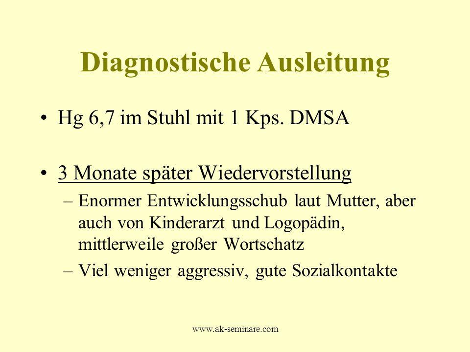 Diagnostische Ausleitung