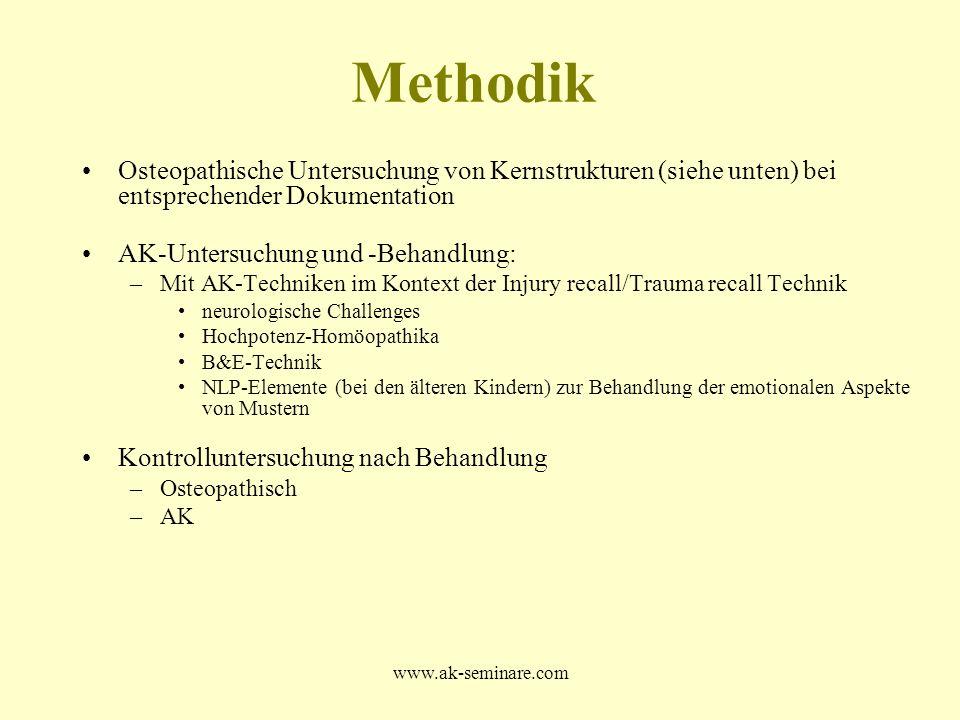 Methodik Osteopathische Untersuchung von Kernstrukturen (siehe unten) bei entsprechender Dokumentation.