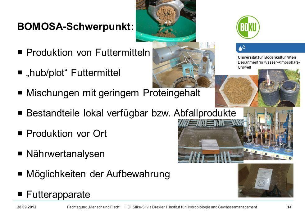 BOMOSA-Schwerpunkt: Produktion von Futtermitteln