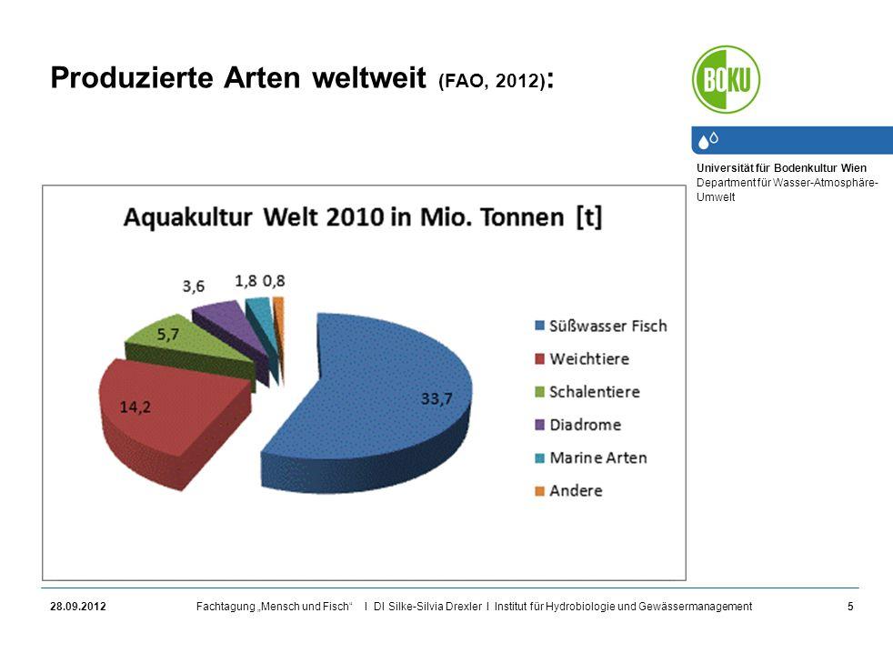 Produzierte Arten weltweit (FAO, 2012):