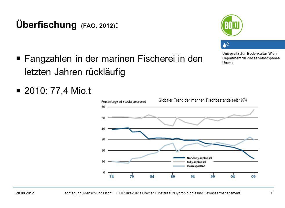 Überfischung (FAO, 2012): Fangzahlen in der marinen Fischerei in den letzten Jahren rückläufig. 2010: 77,4 Mio.t.