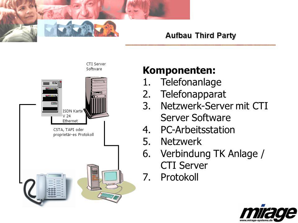 Netzwerk-Server mit CTI Server Software PC-Arbeitsstation Netzwerk