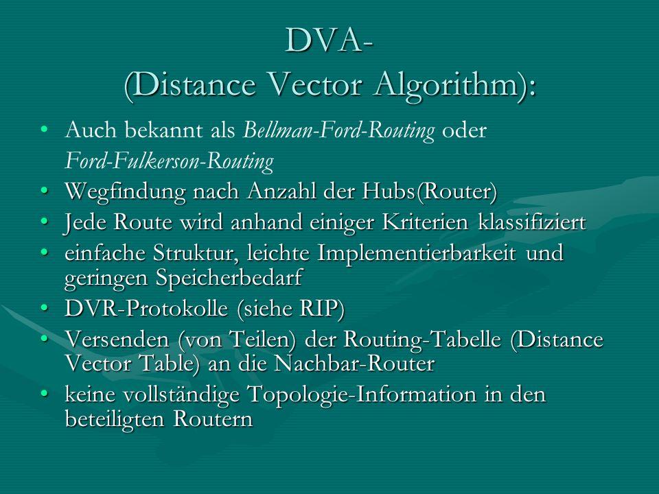 DVA- (Distance Vector Algorithm):