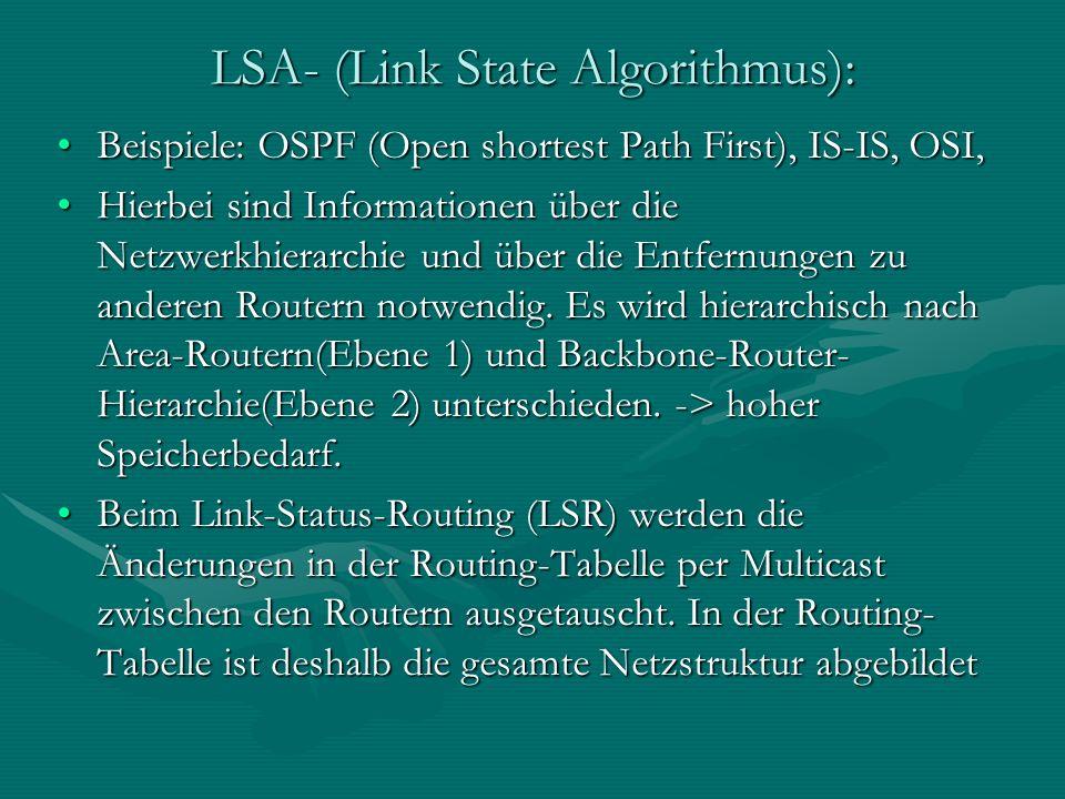 LSA- (Link State Algorithmus):
