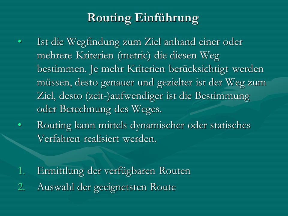 Routing Einführung