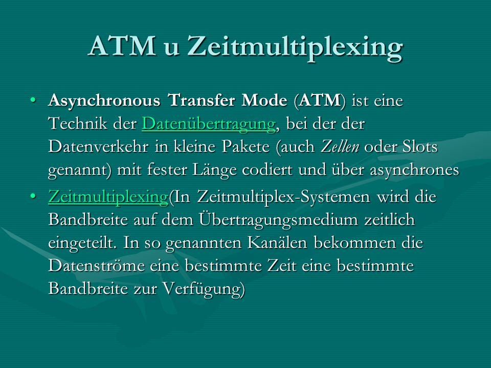ATM u Zeitmultiplexing