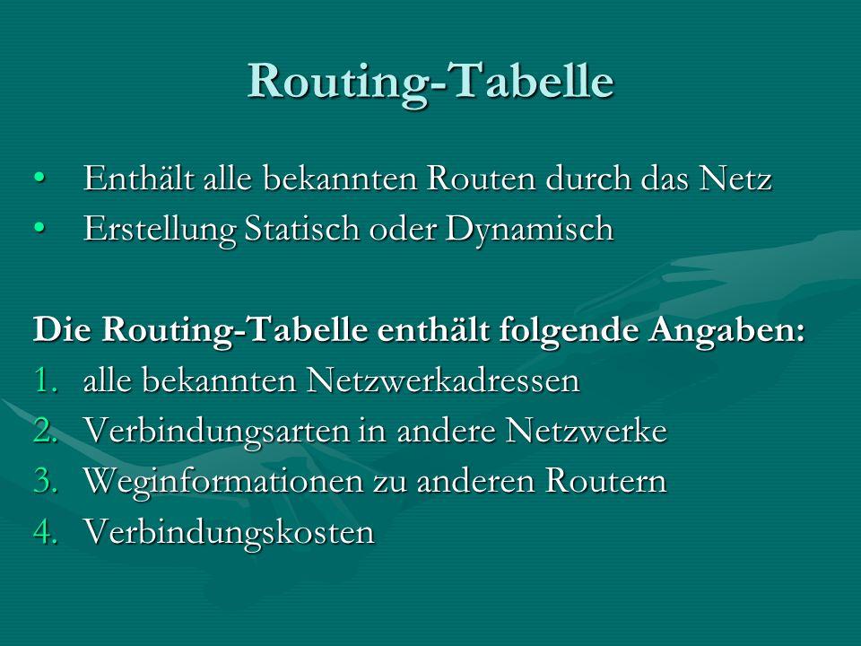 Routing-Tabelle Enthält alle bekannten Routen durch das Netz