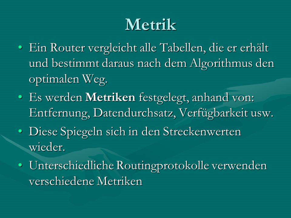 Metrik Ein Router vergleicht alle Tabellen, die er erhält und bestimmt daraus nach dem Algorithmus den optimalen Weg.