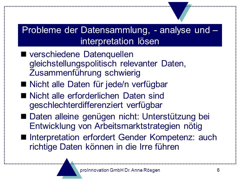 Probleme der Datensammlung, - analyse und –interpretation lösen