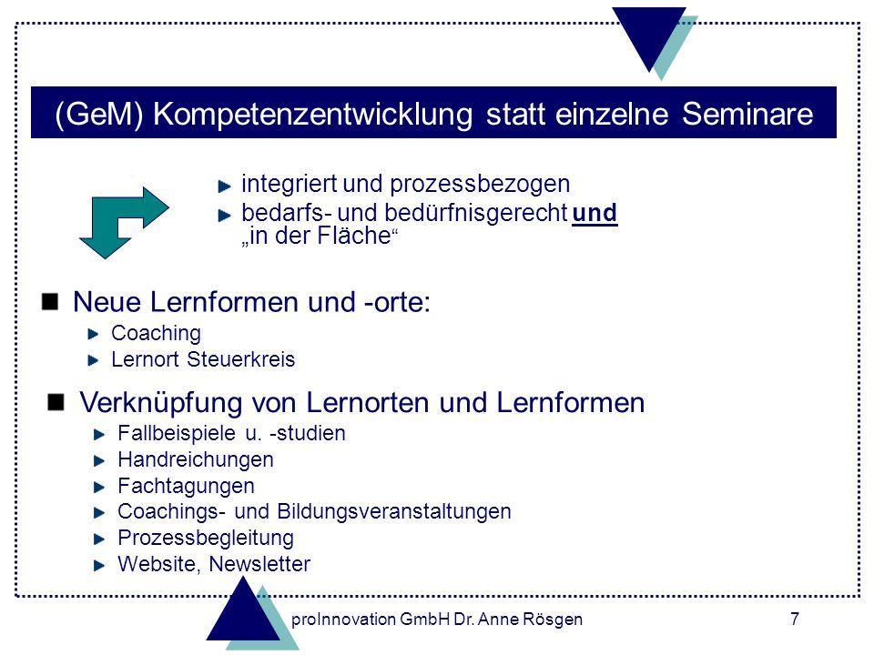 (GeM) Kompetenzentwicklung statt einzelne Seminare