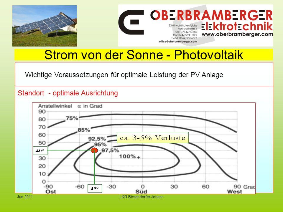 Strom von der Sonne - Photovoltaik