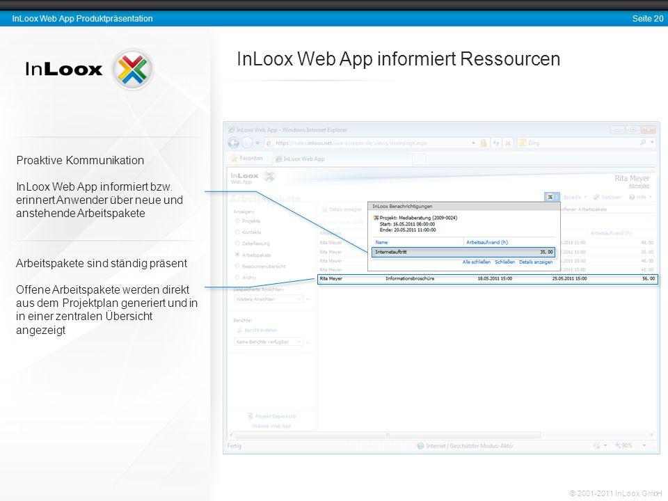 InLoox Web App informiert Ressourcen