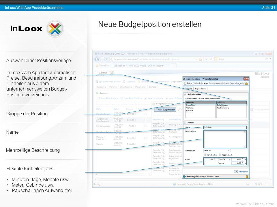 Neue Budgetposition erstellen