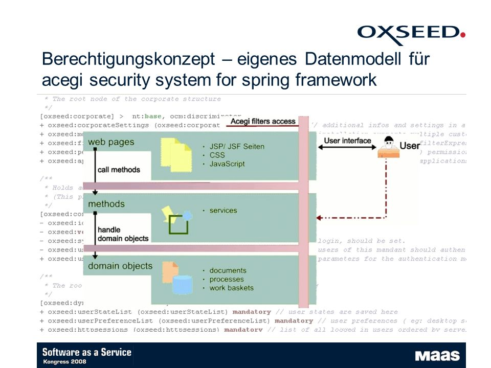 Berechtigungskonzept – eigenes Datenmodell für acegi security system for spring framework