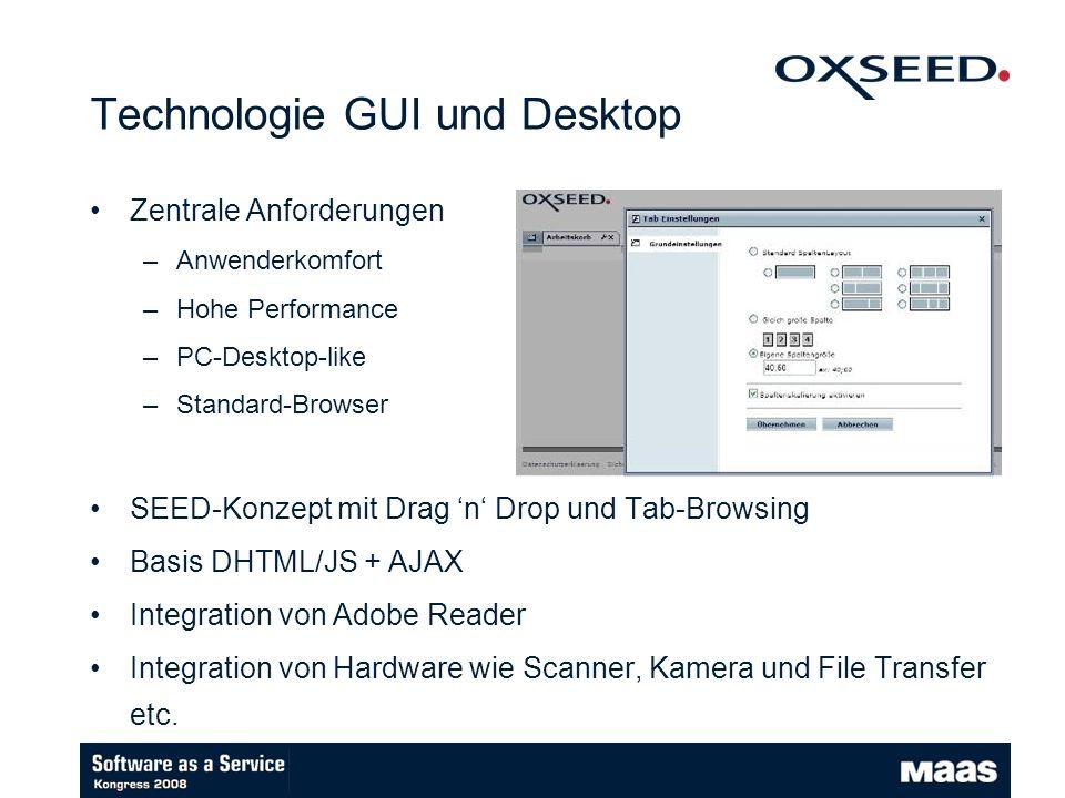 Technologie GUI und Desktop