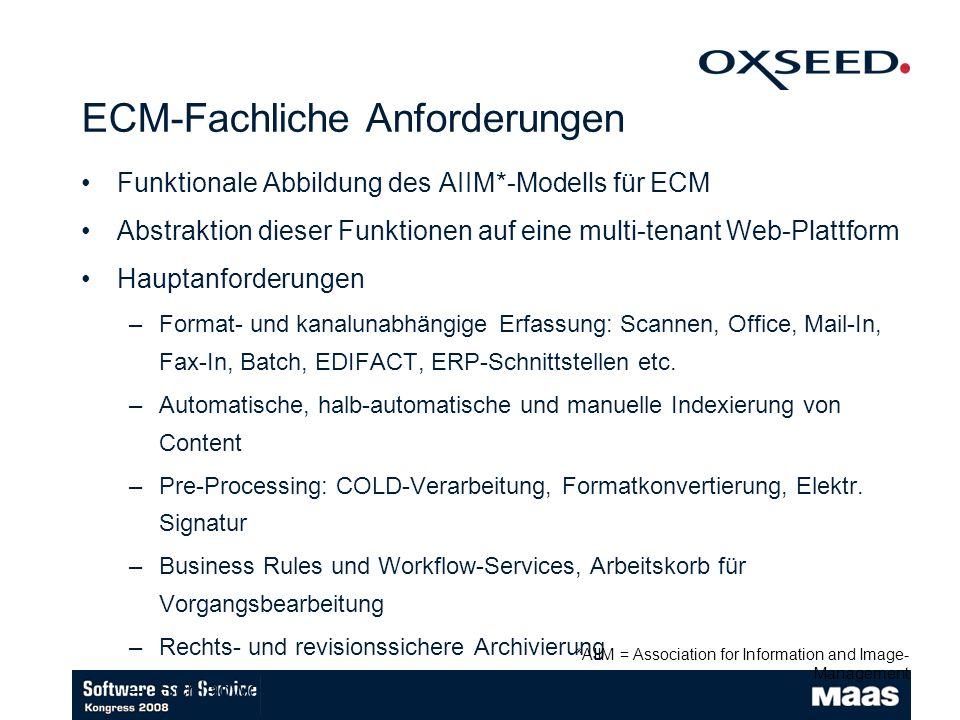 ECM-Fachliche Anforderungen