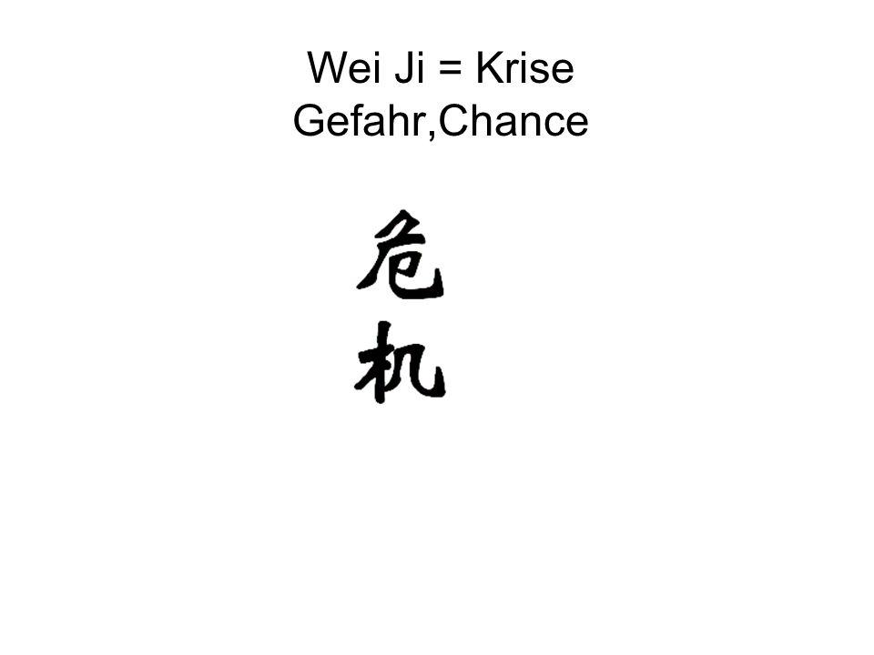 Wei Ji = Krise Gefahr,Chance