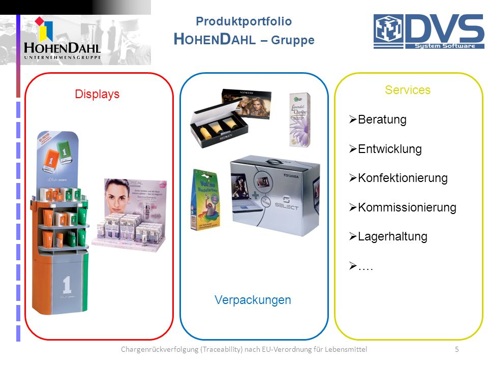 HOHENDAHL – Gruppe Produktportfolio Services Displays Beratung
