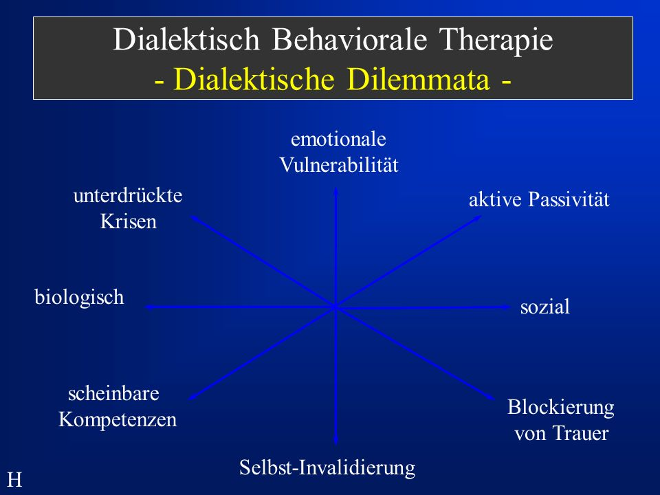 Dialektisch Behaviorale Therapie - Dialektische Dilemmata -