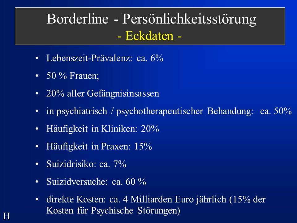 Borderline - Persönlichkeitsstörung - Eckdaten -