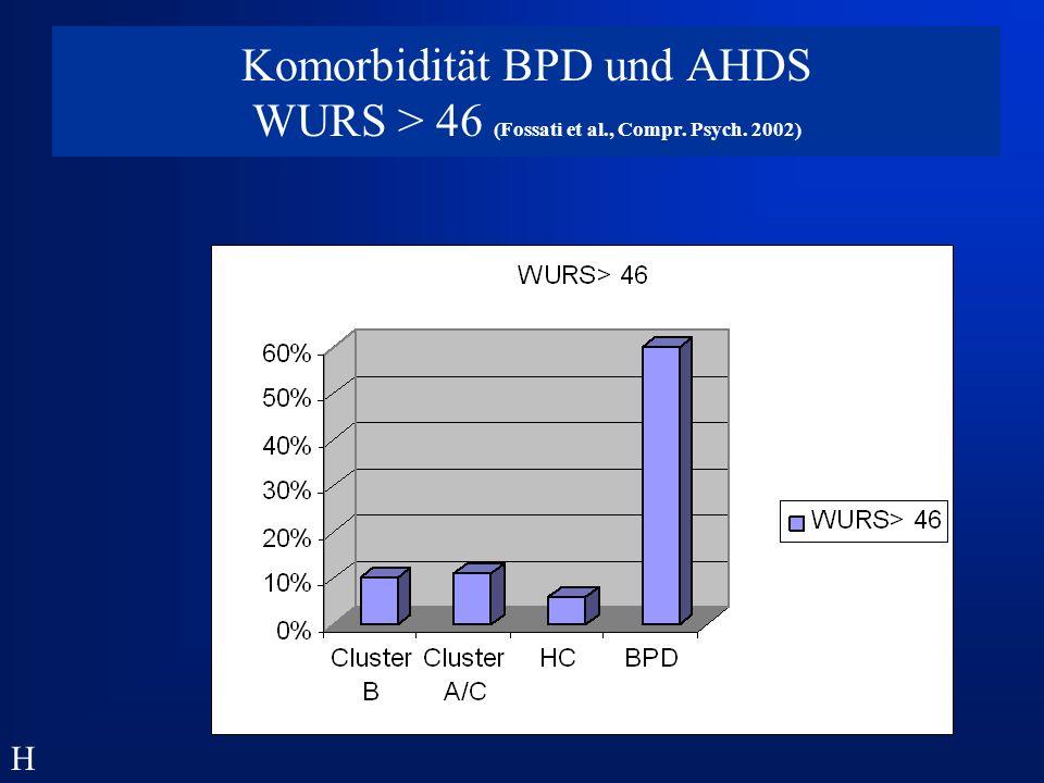 Komorbidität BPD und AHDS WURS > 46 (Fossati et al. , Compr. Psych