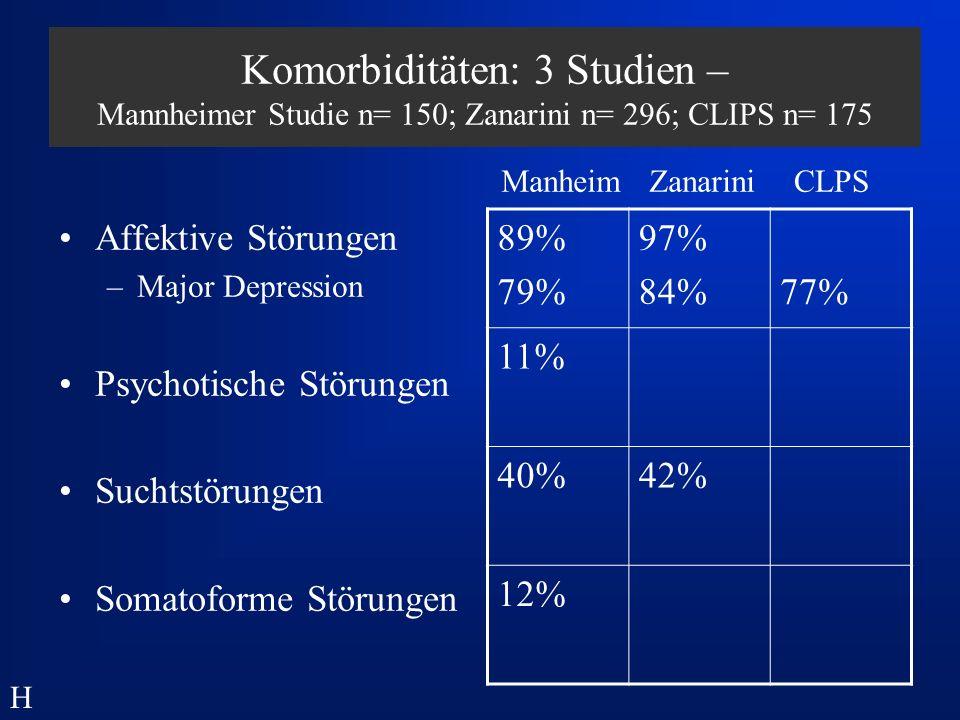 Komorbiditäten: 3 Studien – Mannheimer Studie n= 150; Zanarini n= 296; CLIPS n= 175