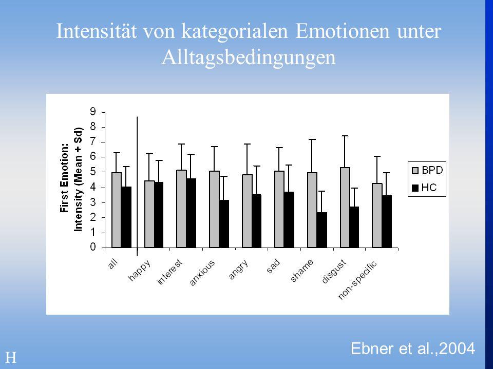 Intensität von kategorialen Emotionen unter Alltagsbedingungen