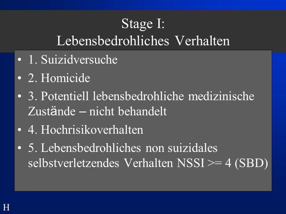 Stage I: Lebensbedrohliches Verhalten