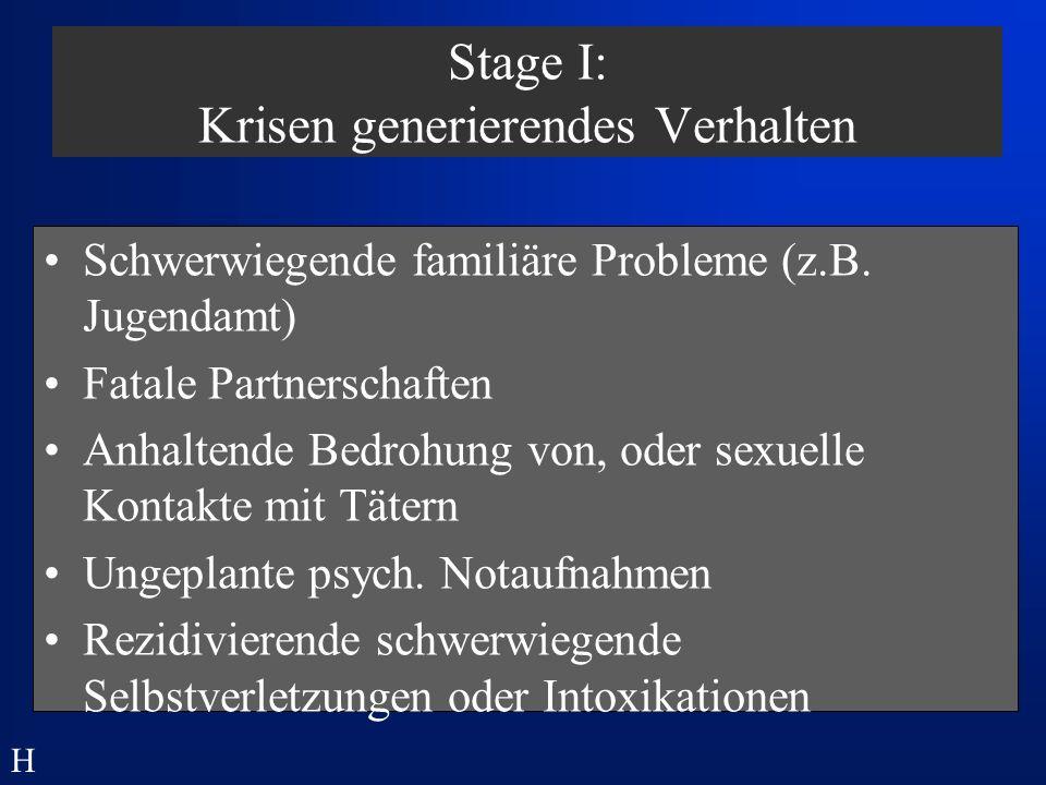 Stage I: Krisen generierendes Verhalten