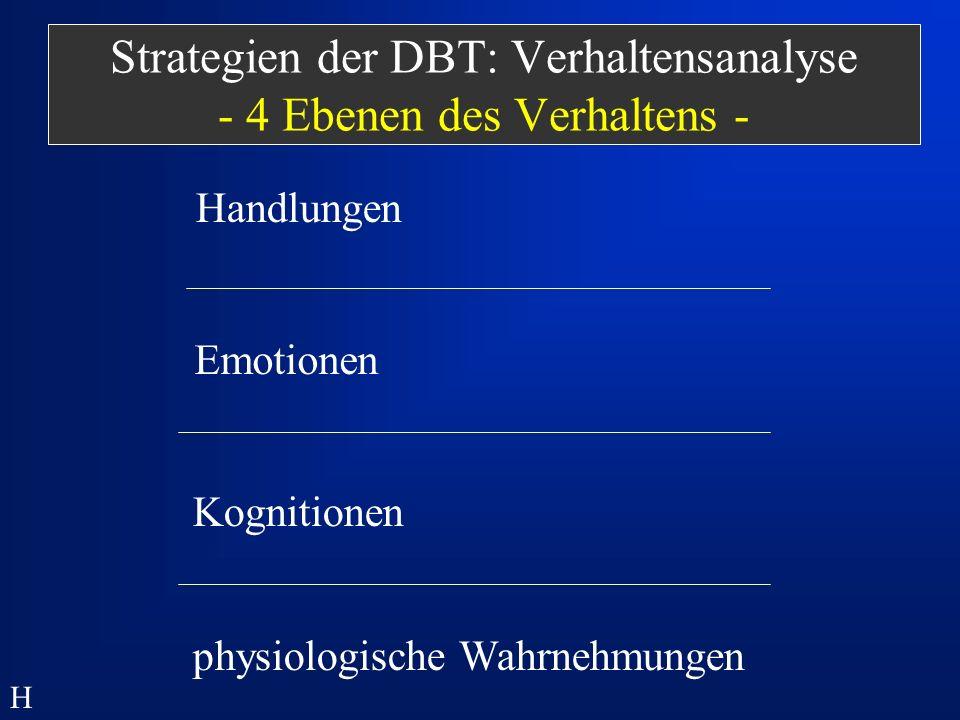 Strategien der DBT: Verhaltensanalyse - 4 Ebenen des Verhaltens -