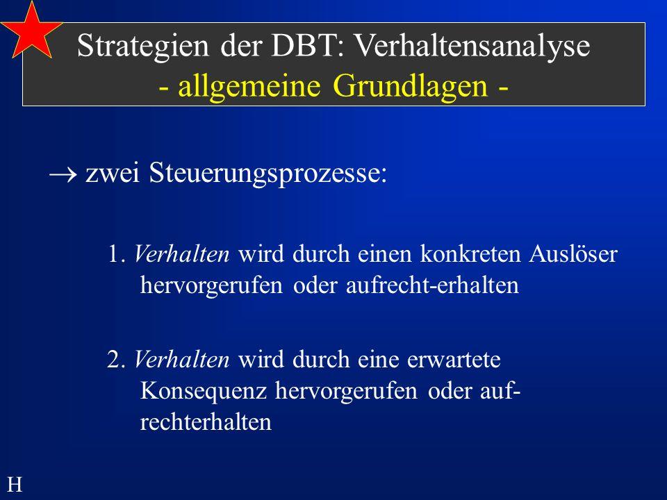 Strategien der DBT: Verhaltensanalyse - allgemeine Grundlagen -