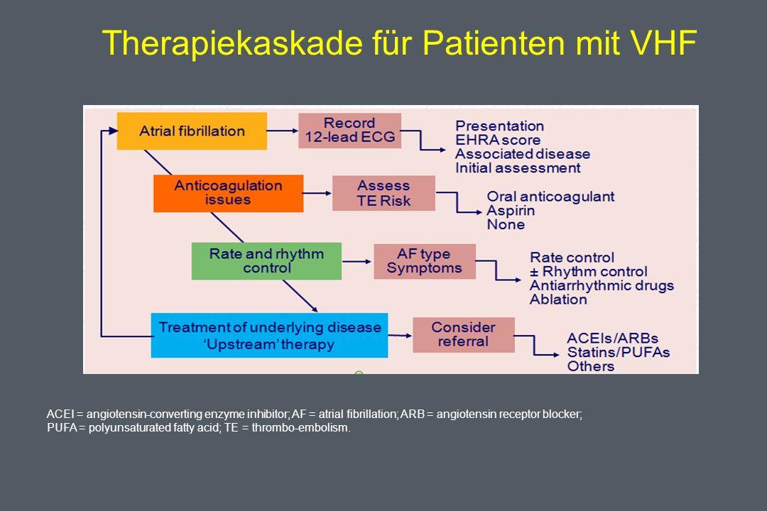 Therapiekaskade für Patienten mit VHF
