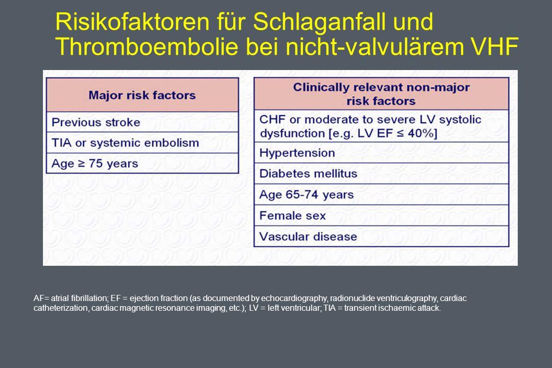 Risikofaktoren für Schlaganfall und Thromboembolie bei nicht-valvulärem VHF