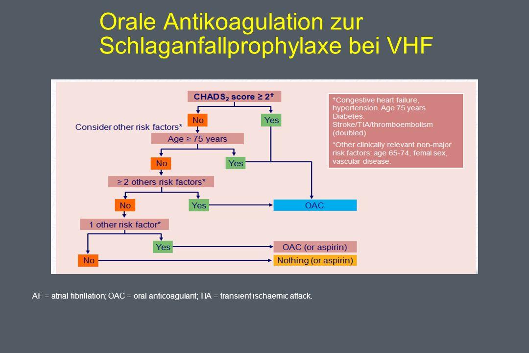 Orale Antikoagulation zur Schlaganfallprophylaxe bei VHF
