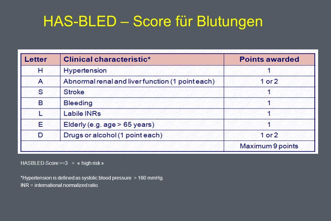 HAS-BLED – Score für Blutungen