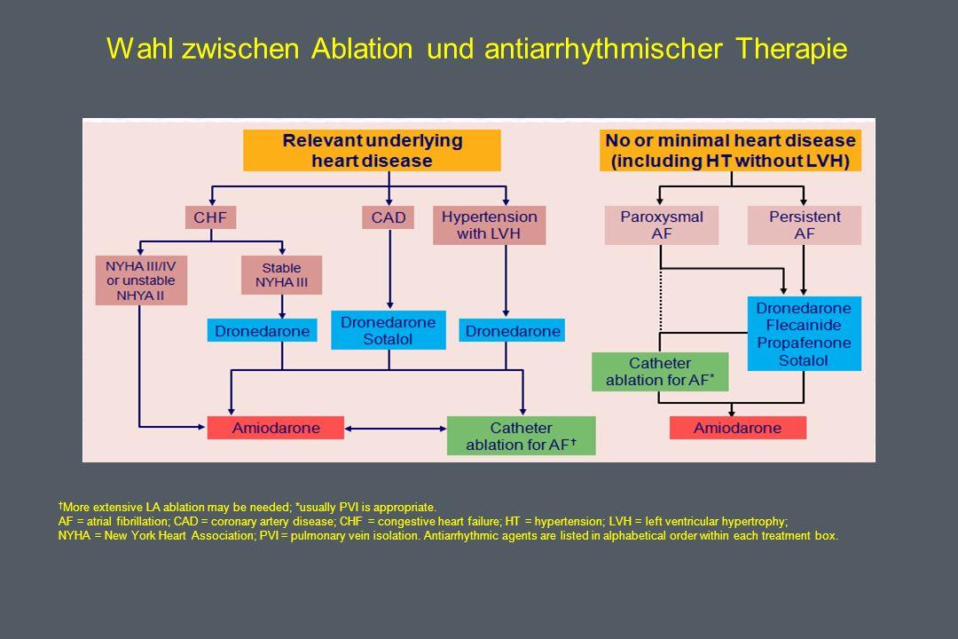 Wahl zwischen Ablation und antiarrhythmischer Therapie