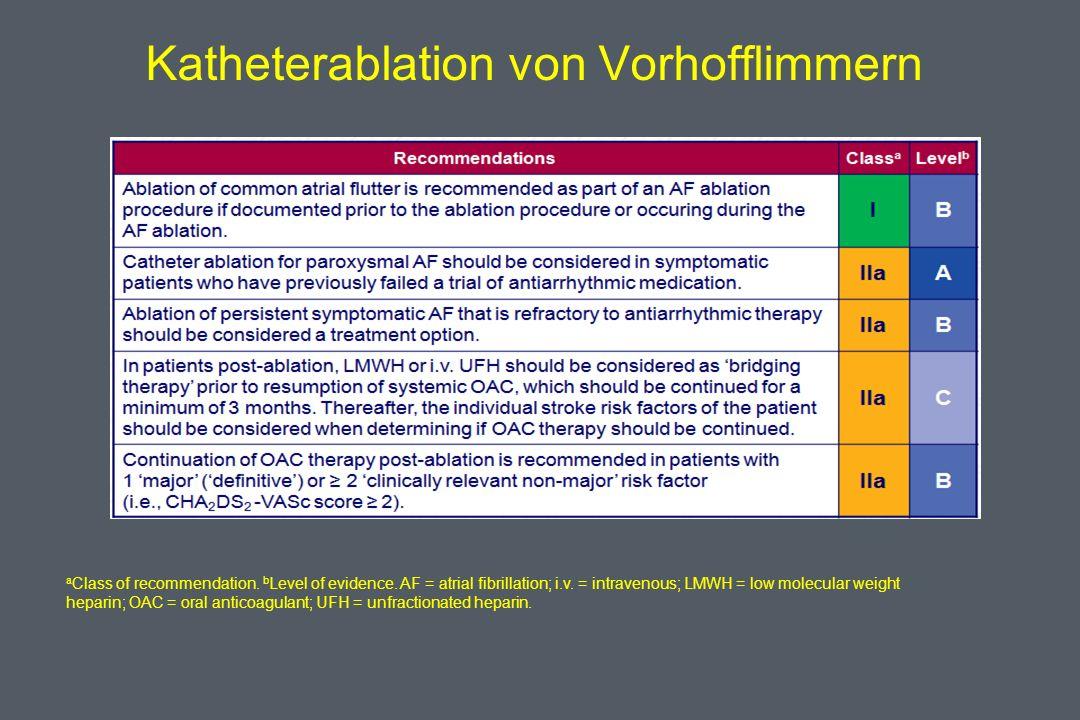 Katheterablation von Vorhofflimmern