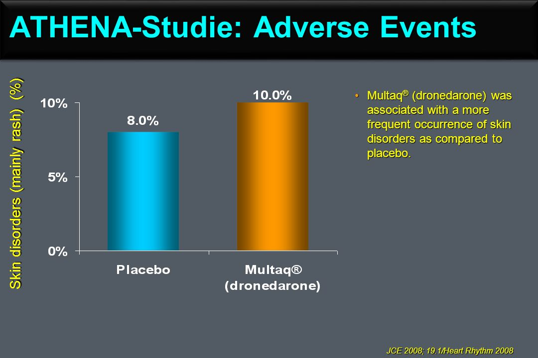 ATHENA-Studie: Adverse Events