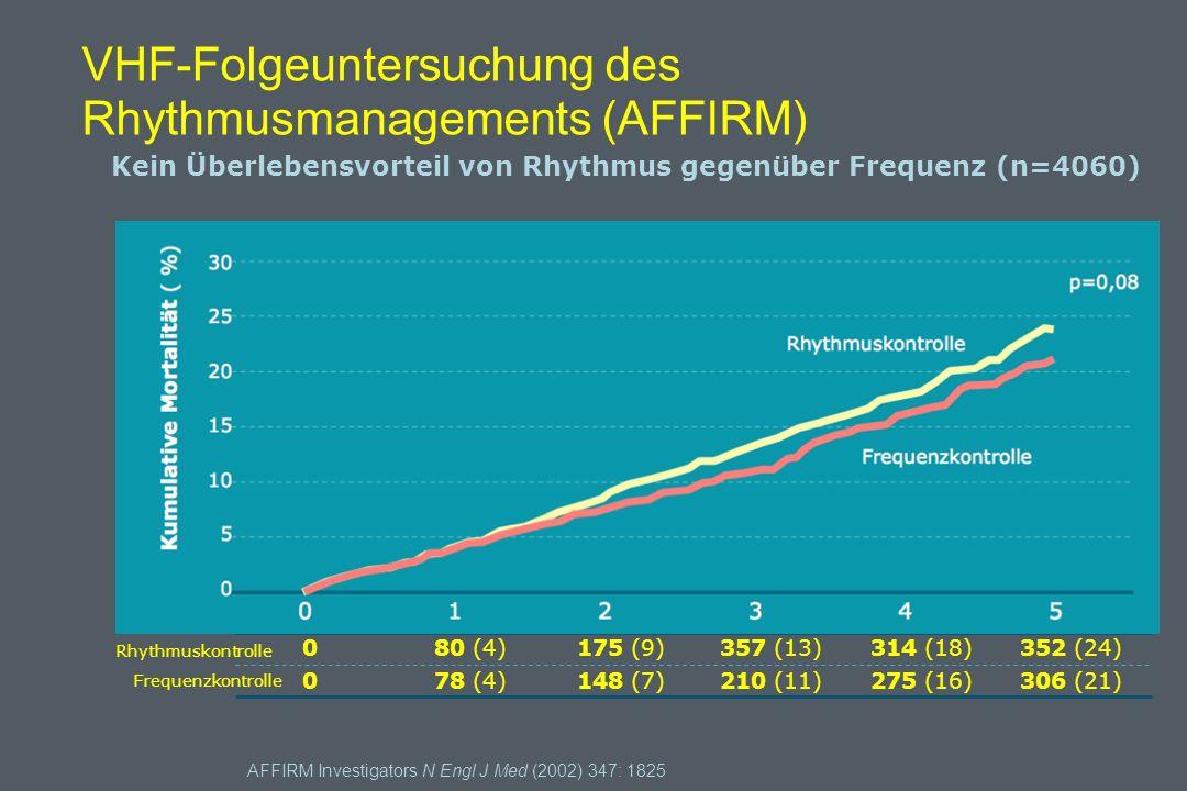 VHF-Folgeuntersuchung des Rhythmusmanagements (AFFIRM)