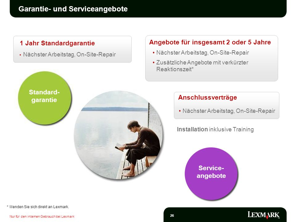 Garantie- und Serviceangebote
