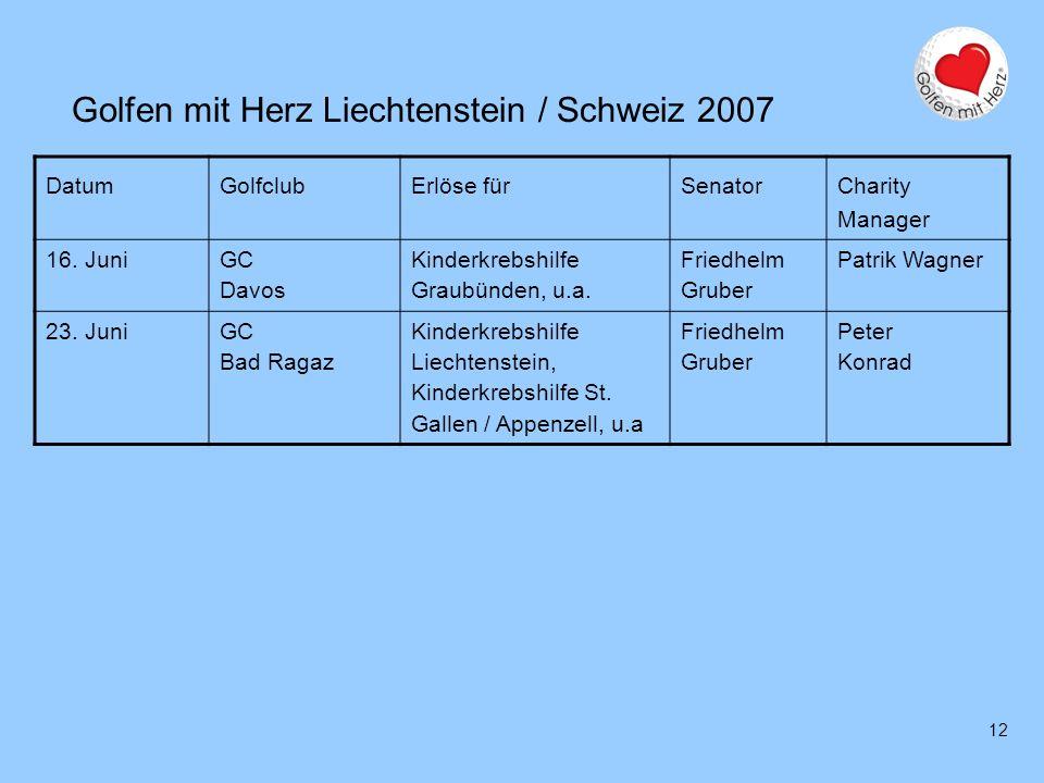 Golfen mit Herz Österreich 2007